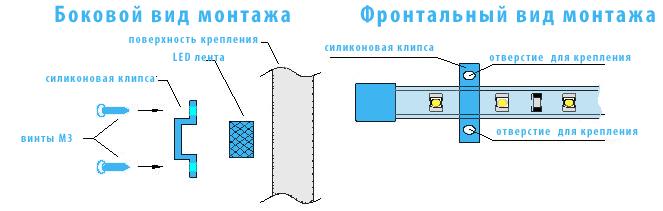 Способ крепления светодиодной ленты к стенке бассейна